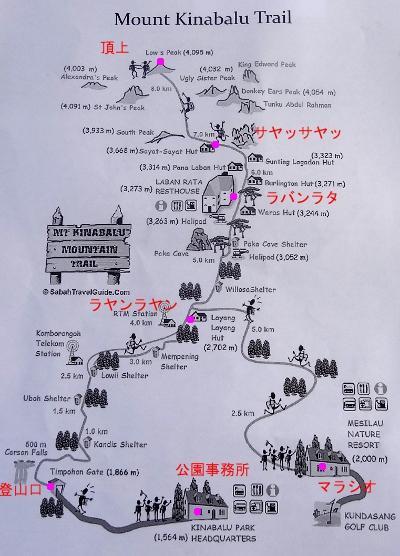 [ルート]<br /><br />==地図==<br /><br /> コースはこんな感じ。キナバル公園入口からティンポホン登山ゲートまで4キロ弱を車で移動。そこで登山許可のチェックを受けた後、整備された登山道を登っていきます。これとは別に、マシラオ・リゾート・ホテル(地図左下)の側から入山することもできます。途中でメインルートと合流するのですが、距離が長いため、このルートを歩く人はあまりいません。<br /><br /> 歩行時間の目安は8-9時間くらい。以下、地球の歩き方に載っていた、登りのコースタイム(9.5時間)です。<br /><br />ティムポホン・登山ゲート(1866) - ラヤン・ラヤン小屋(2702) 3時間<br />ラヤン・ラヤン小屋(2702) - ラバンラタ(3272) 3時間<br />ラバンラタ(3272) - サヤッ・サヤッ小屋(3668) 1.5時間<br />サヤッ・サヤッ小屋(3668) - 頂上(4095) 2時間<br /><br />