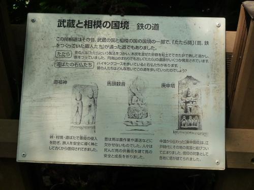 途中の石仏の解説