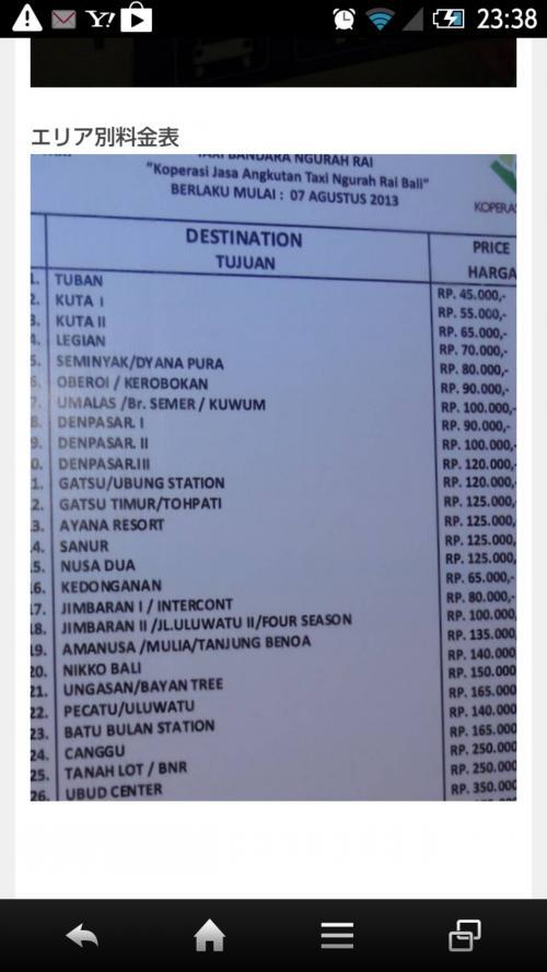 空港のタクシーは行き先によって料金が決まっているのとの投稿があり、料金表も掲載されていたのでこの一覧表を探しましたが見つけられず…<br />この料金表だと私の泊まるレギャン迄RP70,000のはずが、私の見付けたタクシー受付ではRP100,000と言われました…<br /><br />値上がりしたのか受付場所が違ったのか…<br /><br />まぁホテルに送迎頼むとRP150,000なのでタクシーの方が安いうえに、ドライバーを探す手間もなく良いですね(*^.^*)