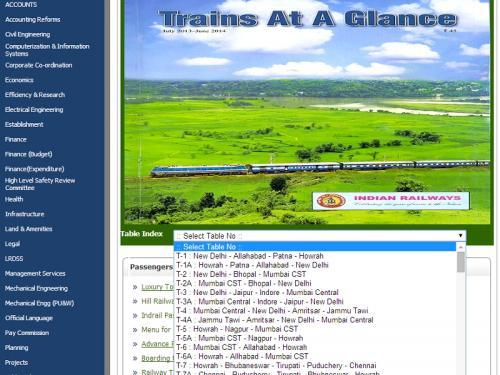 このTAGは主要な長距離路線を中心に編集されており、ローカル列車の情報は含まれていません。州によっては、地域の時刻表小冊子を発行している場合もあります。実はTAGは大して役に立ちません。せいぜい主要路線を走っている列車を確認したり、路線図を眺めて「この町からこの町は直通でいけそうだな...」と考えたりするくらいです。また、都市名の索引から路線名を見つける必要があるため、少々面倒です。<br /><br /><br />写真: オンライン版TAG<br />http://www.indianrail.gov.in/ からメニューをクリック