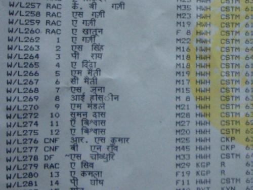 [座席チャート]<br /><br /> 最後に座席チャート(Resevation Chart)について説明します。インド鉄道では、発車2-4時間前、早朝発の場合は前日の夜に、「座席チャート作成」という作業が行われます。ここで、特別枠の未使用分とRAC/WLのリストを付け合せて、空いている席に誰を割り当てるかが決められます。これが前のほうで話していた「ドカン!」が起こる瞬間です。このチャート作成作業は、専任の担当者が行います。これは「WL番号の若い順に席を割り当てる」、とかそんな単純な作業ではありません。なぜなら、全員が終点まで乗るわけではありませんし、家族やグループで予約している人もいるからです。その辺を最適化してなるべく空席がないように席を割り振るのです。その結果、自分よりWL番号の大きい人が席を得ることも十分ありえます。<br /><br /> 例として、写真の座席チャートを見てみましょう。情報は、左からオリジナルのWL番号、チャート作成後のWL番号、名前、性別(M/F)、年齢、乗車駅、下車駅...。最終のWL番号が、CNF(予約確定)やRACになっている人達は、乗車できます。1,2,3..などの数字になっている人は、W/L番号がそこまで繰り上がったものの、結局チケットをゲットできませんでした。W/L276-277だった人は、下車駅の関係で優先的に席が割り当てられています。