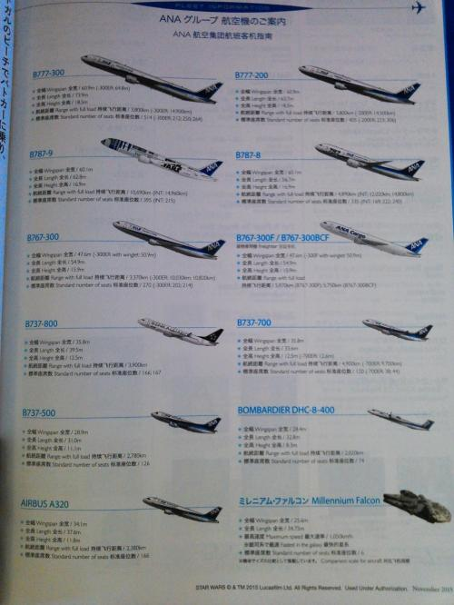 10月31日でしたがこの日は既に11月の機内誌になっていました。<br /><br />いつものようにパラパラめくっていると、機材紹介のページで目が点に。<br /><br />ミレニアム・ファルコンってANAの機材だったんだ・・・