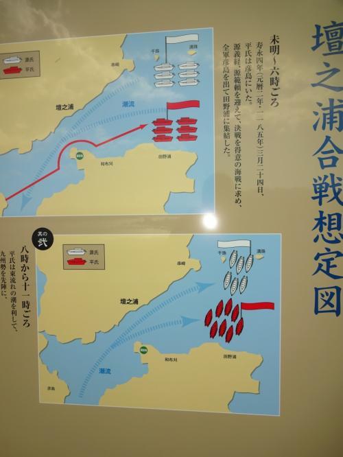 1185年、平安時代の終わりの頃。<br /><br />源平最後の決戦です。<br /><br />朝6時頃、壇ノ浦に集結。<br /><br />平氏が赤い旗、源氏が白い旗。<br />それぞれの船にはためかせていたようです。<br /><br />多分見物していた地元の民は、<br />絵巻物を見るようだったかもしれませんね。<br /><br />