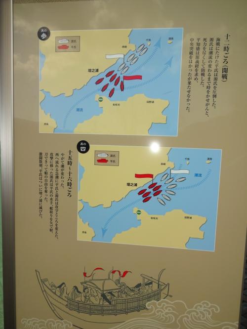 12時ごろ開戦。ちょうどお昼時だね~<br /><br />海戦が得意な平氏(赤)は海峡を背に、<br />潮流に乗って中央突破を図りましたが果たせませんでした。<br /><br />3時~4時ごろ。潮流が変わります。<br /><br />西へ流れる急潮に平氏(赤)と源氏(白)は攻守を変えることとなりました。<br /><br />源氏の攻撃に耐えきれず、<br />平氏はついに壇ノ浦に滅びるのです。<br />