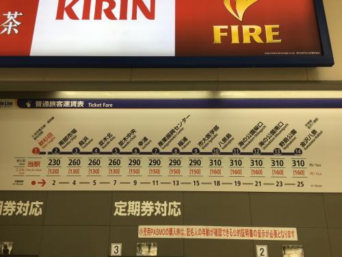 シーサイドライン料金表。<br />新杉田から八景島以降は310円です。<br />