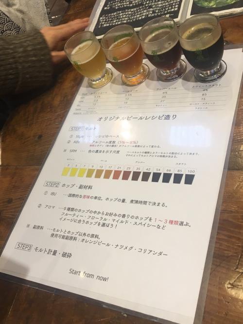 まずは4種類のビールをテイスティング。<br />自分たちの作るビールのレシピを決めていきます。