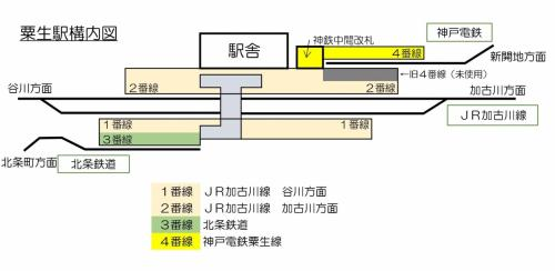 粟生駅の構内図。<br />言葉で説明するのが面倒なので、また即興で作ってみました。<br />ホームの番号が、順番に並んでいないところが特徴的。<br /><br />ちなみにこの駅、側線がまったくなくて、本当にこの通りの配線です。