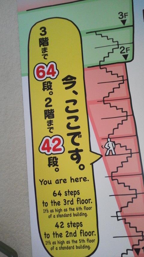 地下から3階まで階段を使って上り下りすることが出来ます。