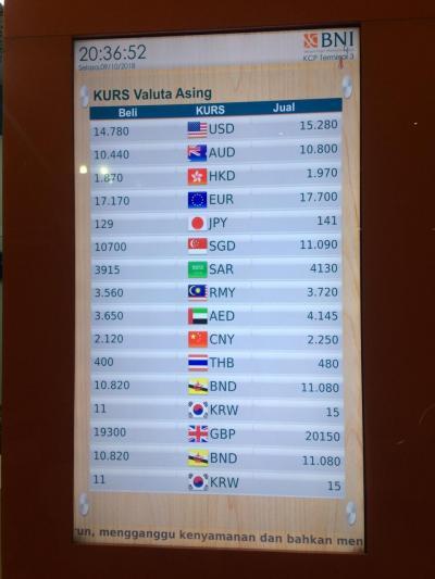 ジャカルタの空港でレートをチェック。<br />ルピアはだいぶ安くなっていましたね。<br />昔は10,000円で1,000,000ルピアくらい、<br />今では1,290,000ルピア貰えます。<br /><br />ここ2か月のあいだでだいぶルピア安になってるみたいです。