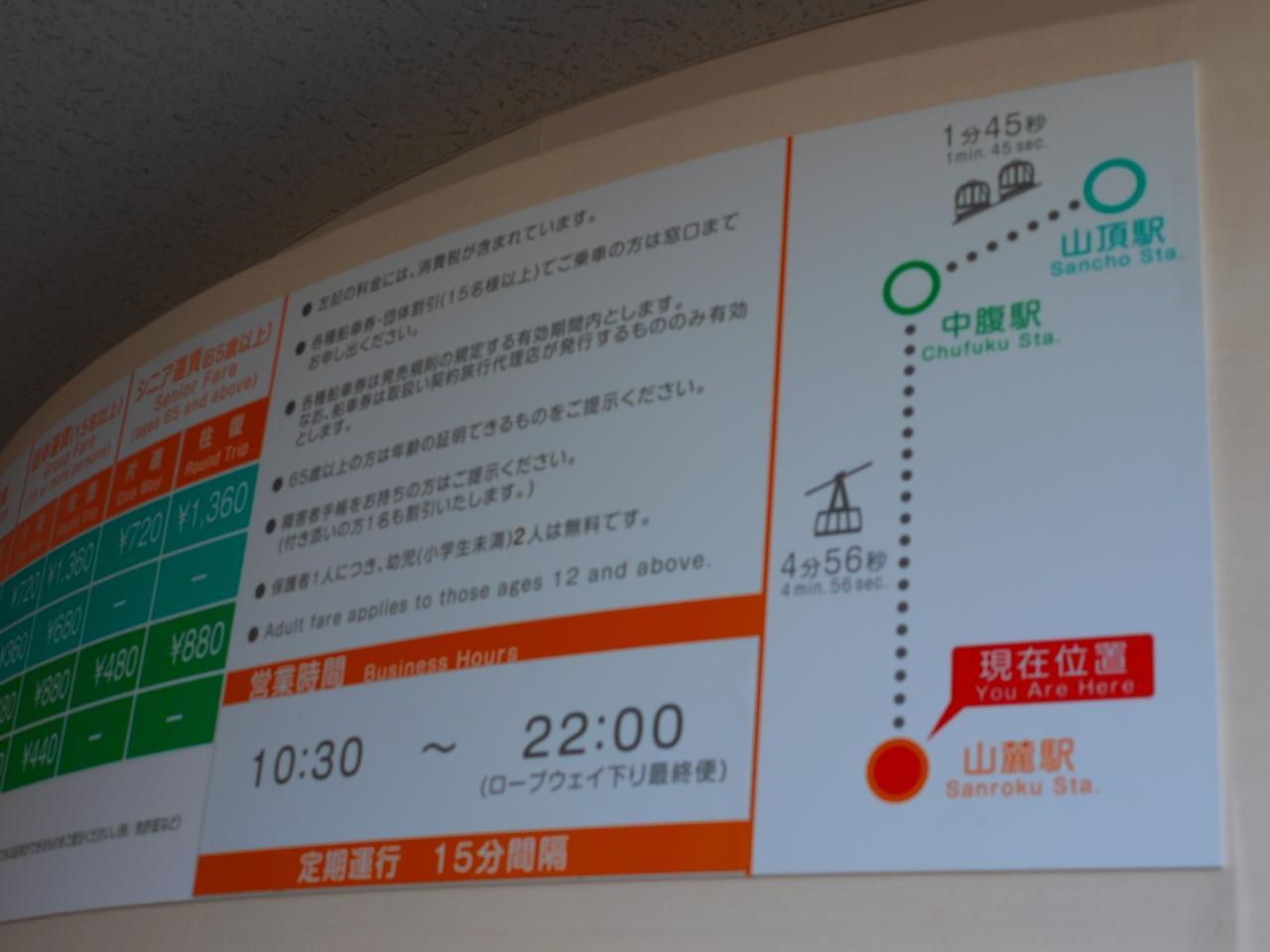 ケーブルカー・リフト | 高尾登山電鉄公式サイト