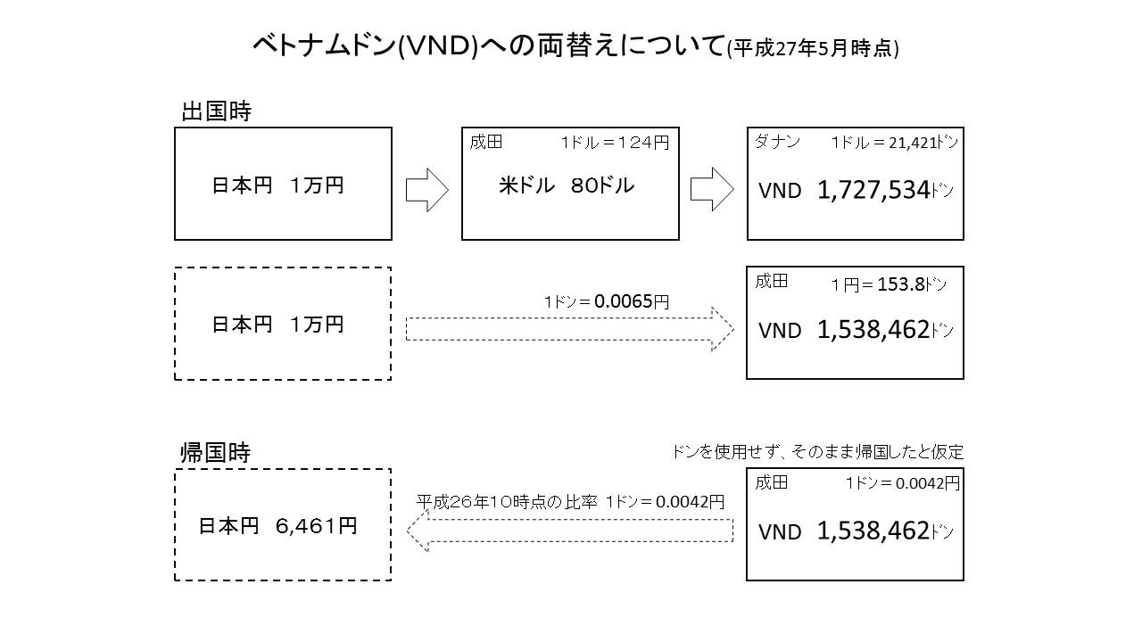 1EUR(ユーロ)は日本円でいくら?:為替計算 …