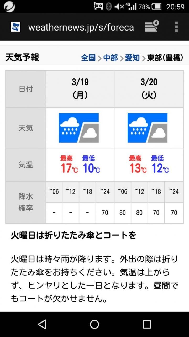 豊橋 天気 予報