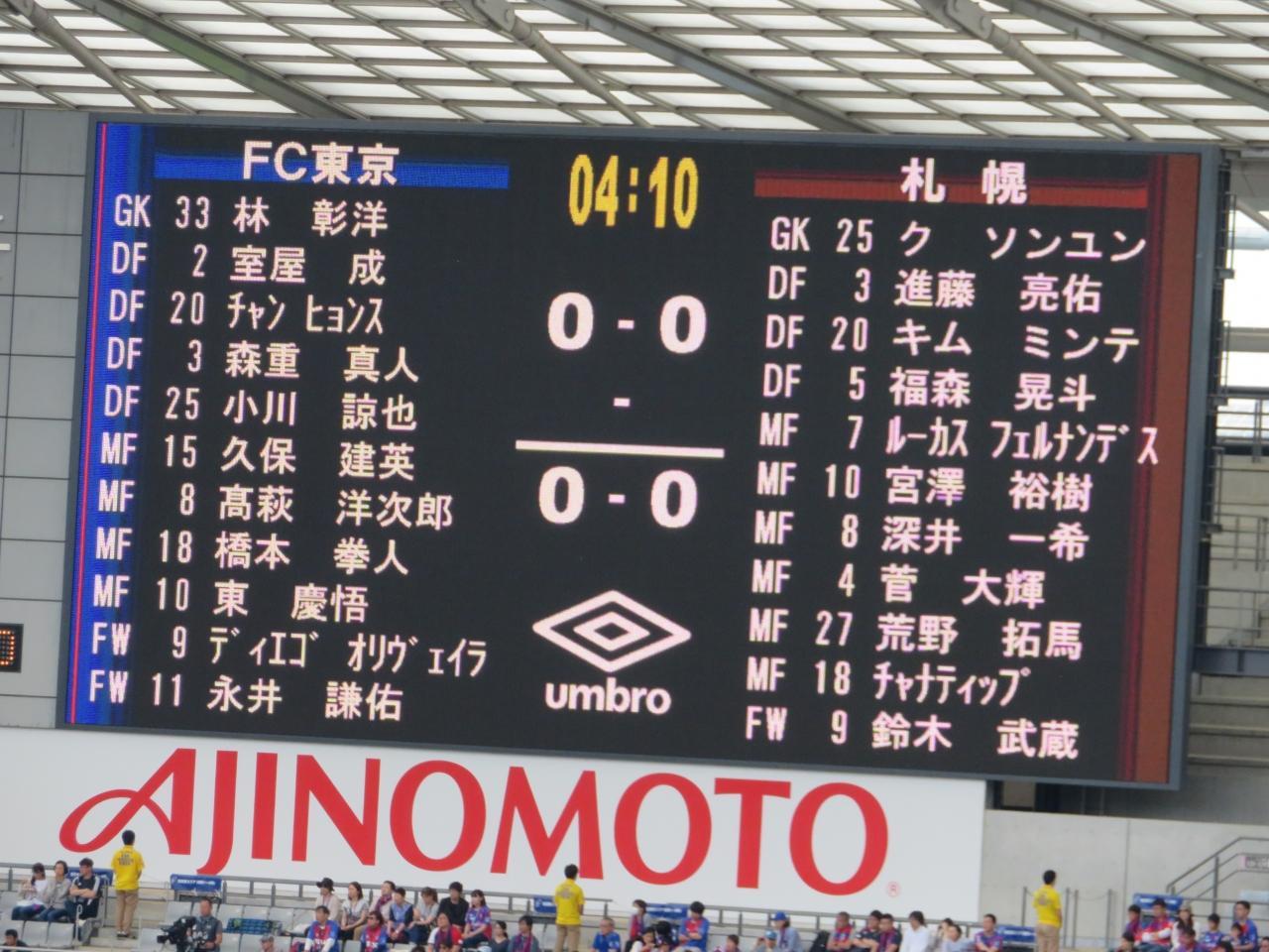 掲示板 fc 東京