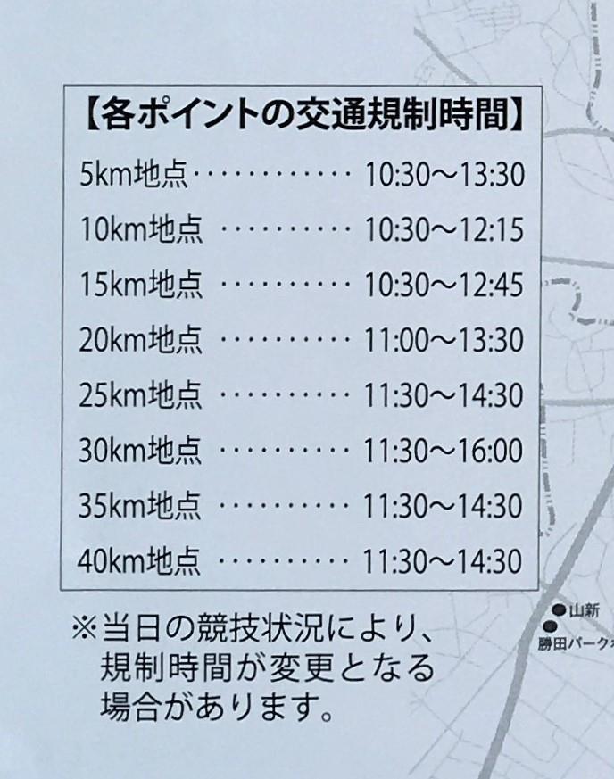 勝田 マラソン 交通 規制