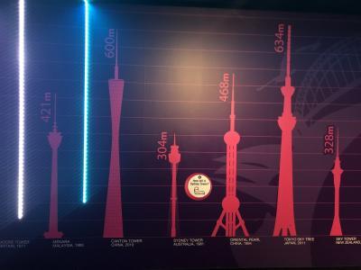 ちょっとしたタワー