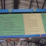 チェンライのバスターミナル(街中)の案内板の写真です