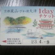 京都へ行く際はパーク&ライド