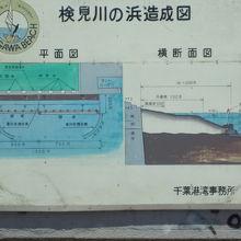 検見川浜マップ