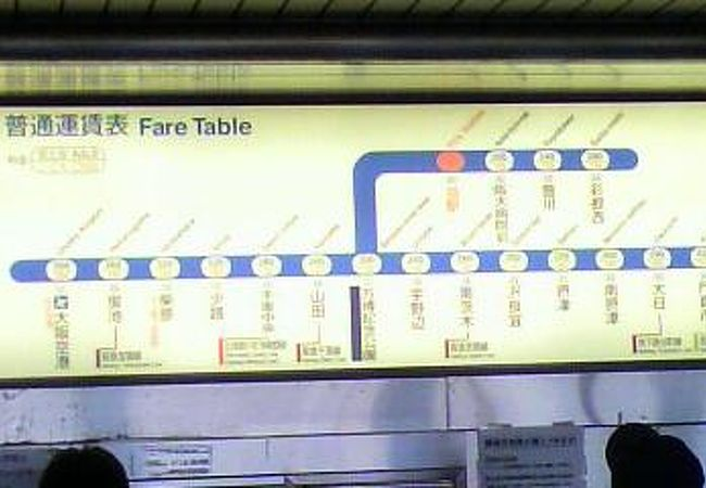 公園東口駅