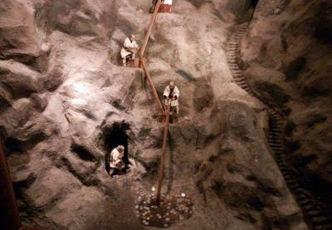 江戸時代、鉱山の底から出てくる大量の水の排出の方法