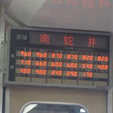 電車内の運賃表です。