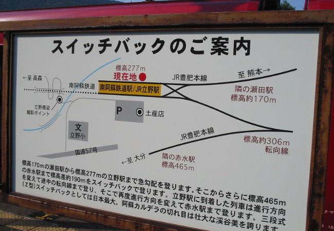 立野駅 (熊本県) クチコミ・アクセス・営業時間|阿蘇【フォートラベル】