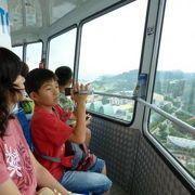 タイガー スカイ タワー