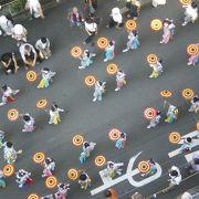 大阪の夏の祭り、天神さん