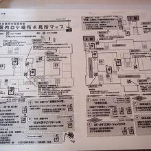 MAPです