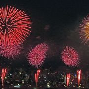 第35回足立の花火は2013年7月20日に行われました