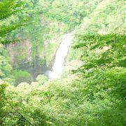 蔵王不動と滝