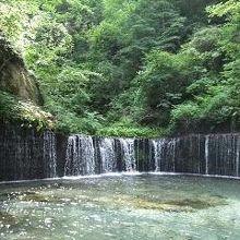 浅間牧場白糸の滝ハイキングコース