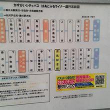 春日井コミュニティバス経路図