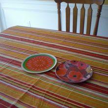 $1.5で買った皿