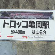 JR馬堀駅から歩いて行きました。