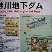 世界初の大型地下ダム