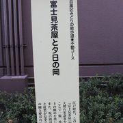 広重が名所江戸百景を描いたところ