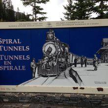 スパイラル トンネル