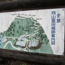 山中御殿と月山富田城本丸の半ば苔むした案内図。