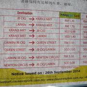 ジョホールバールからシンガポールへ!