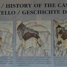 洞窟城が出来上がっていく様子を示した図解。