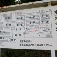 お墓の案内図