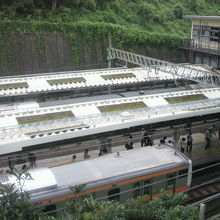 左下にJR四ッ谷駅のホームが、右上に地下鉄の駅舎が見えます。