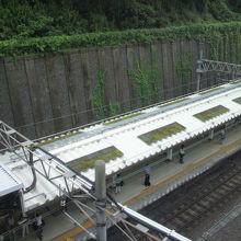 JR四ツ谷駅のホームです。