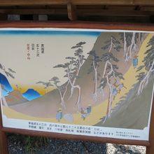 日坂宿の絵