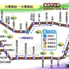 循環バス経路