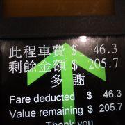 【日帰り3カ国周遊:香港〜深セン〜マカオ〜香港】で利用しました。