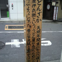 饂飩坂の名前の由来が記載されている標識柱の側面の案内です。