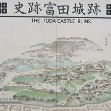 歴史資料館にある月山富田城の説明版