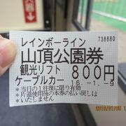 ケーブルかリフトで800円
